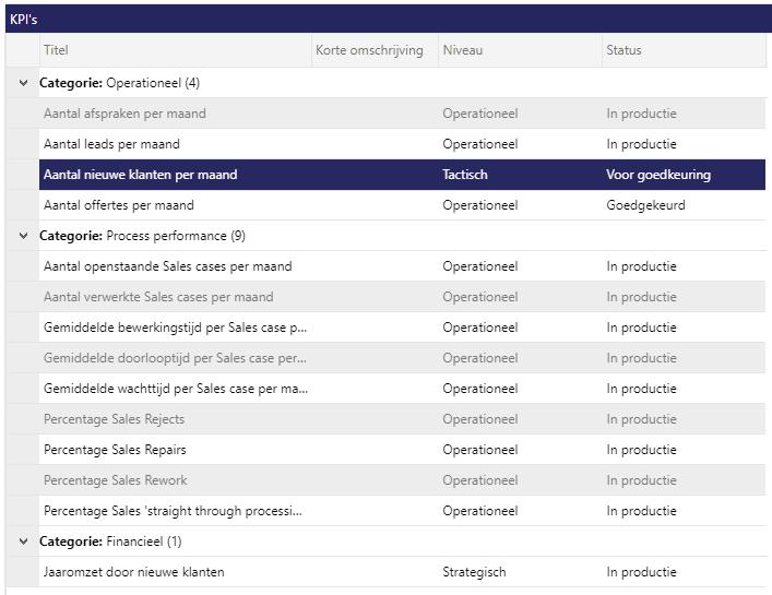 KPI's in Siderian Cloud data repository