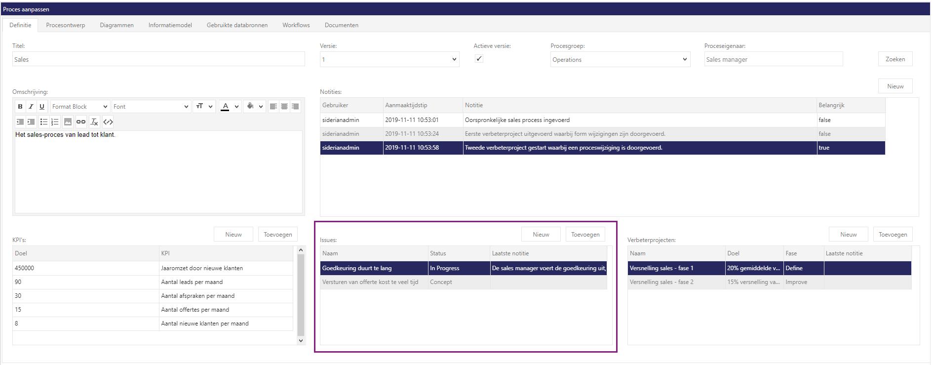 Siderian Cloud: proces met knelpunten, verbeterprojecten en KPI's