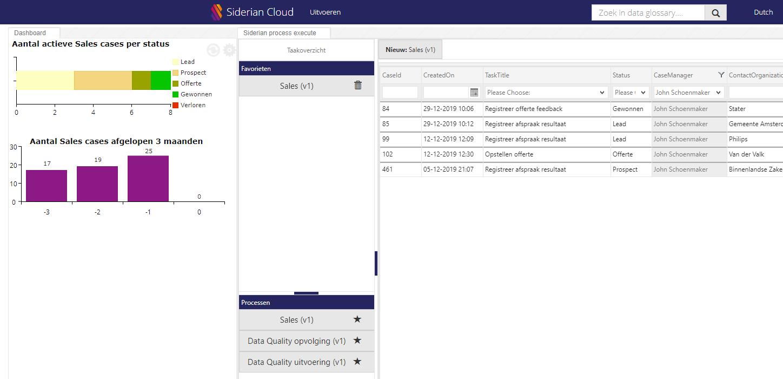 Siderian Cloud: Taakoverzicht en persoonlijk dashboard in onze iBPMS/BPM/workflow module