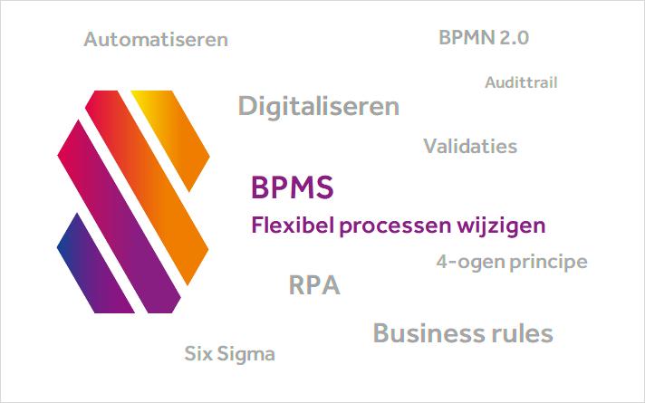 Een BPMS en flexibel processen wijzigen (3/4)