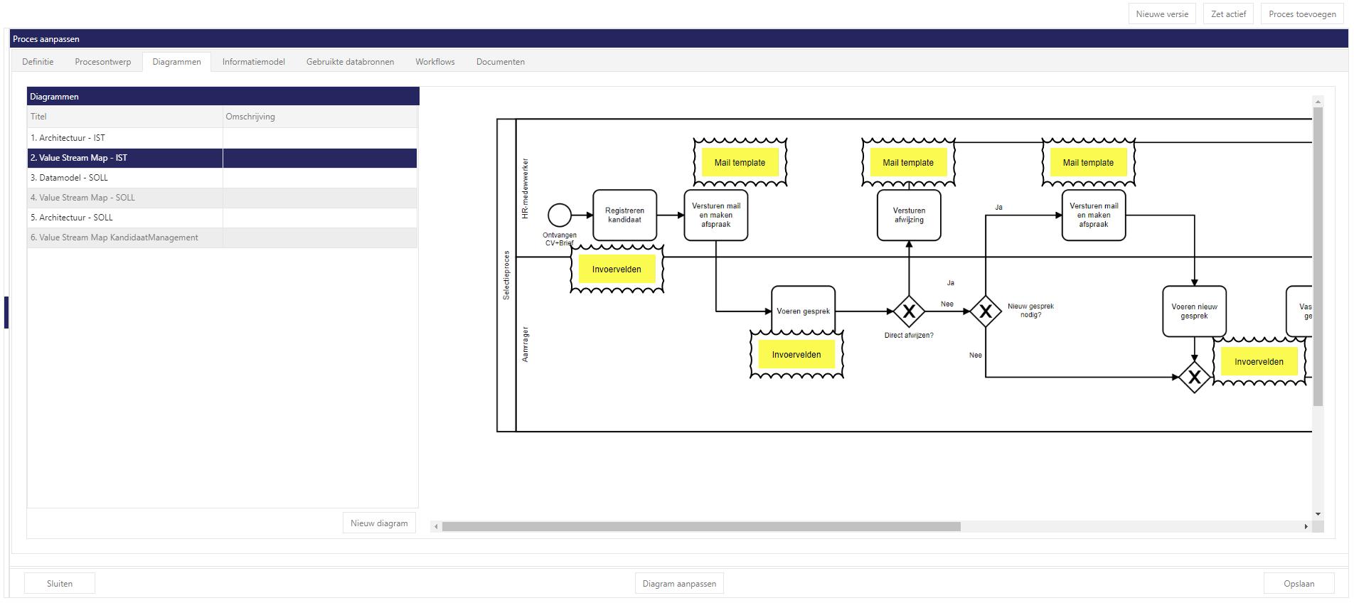 Siderian Cloud BPM - Diagrammen